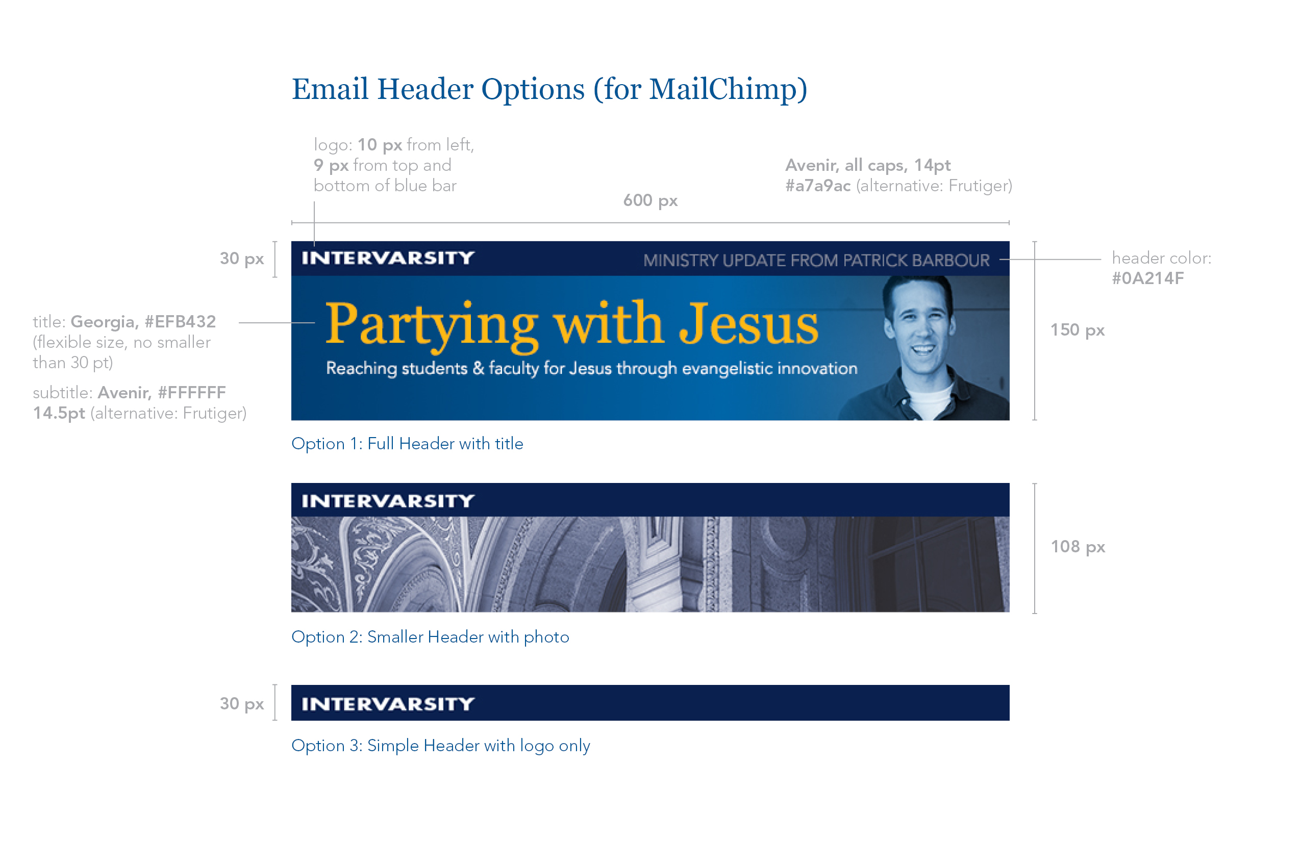email headers